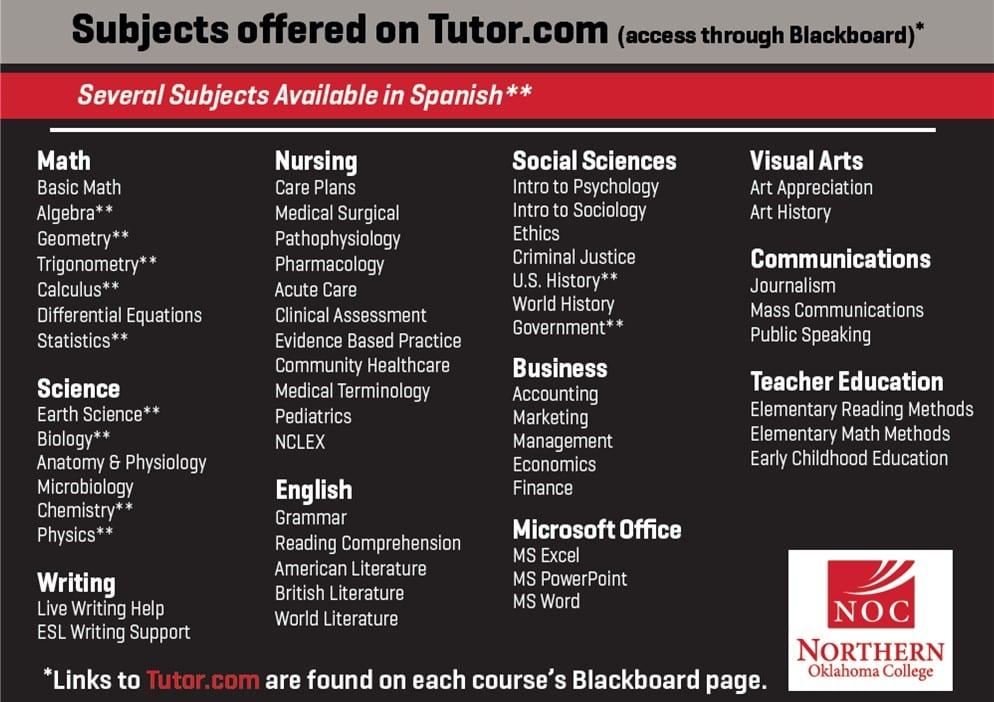 Tutor.com subjects